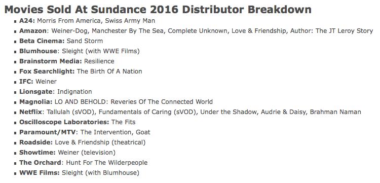 Sundance-2016